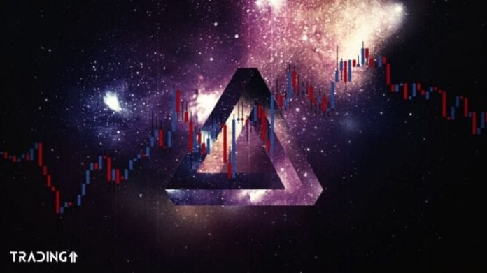 bitcoin triangel formacia dominancia trading11 analýza