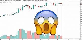1D BTC/USD - OKEx :o