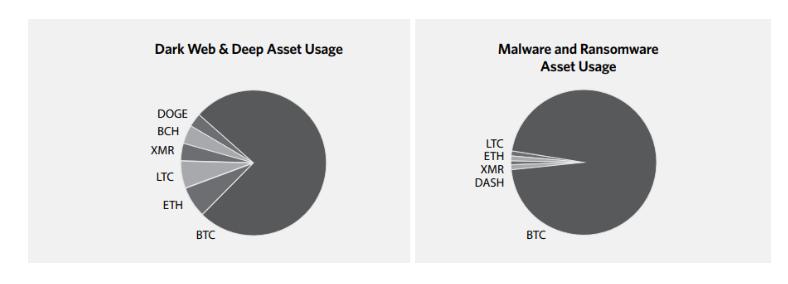 altcoiny, [Správy] Altcoiny javia známky oživenia – Spustenie Binance US sa blíži – Moody's: Štandardizácia blockchainu do roku 2021