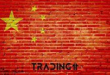 čína, ekonomika