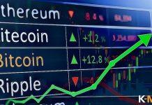 crypto market trh přehled bitcoin nahoru up pohyb
