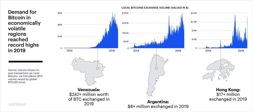 dlh, [Správy] Bitcoin poráža akcie – Dlh Spojených štátov prepočítaný na BTC – Francúzsko učí študentov o kryptomenách
