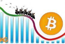 volatilita bitcoin analyza housenkova draha