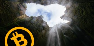 cave trading11 analyza bitcoin