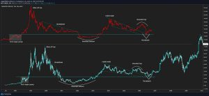 btc, 27.04.20 – BTC/USD – Alternativní scénář očekávaného pohybu, TRADING11