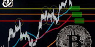 LIVE Trading - Bitcoin vytváří bullish formaci! Je čas na nové high?