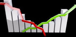 Velký šok pro americké hospodářství – Propad průmyslové výroby na historické minimum