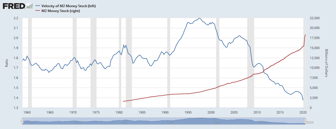 kvartál, Americká ekonomika sa prepadla za minulý kvartál o 32,9 %!