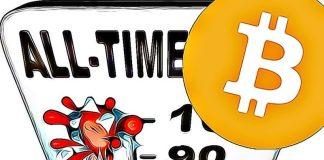 Ticho před bouří? 100% zisk do konce roku! Tvrdí známý Bitcoin analytik