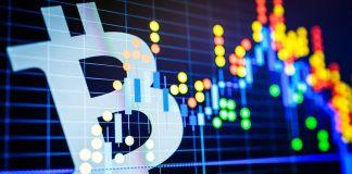 bitcoin BTC graf kryptoměny virtuální měny