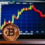 analýza bitcoin BTC kryptoměny graf zlato