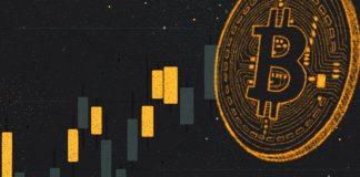 BTC bitcoin coin mince kryptoměny graf