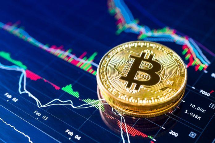 bitcoin BTC kryptoměny graf mince