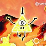 Dnes byly zlikvidovány long pozice za $1,6 miliardy a Bitcoin padl o 11 000 dolarů